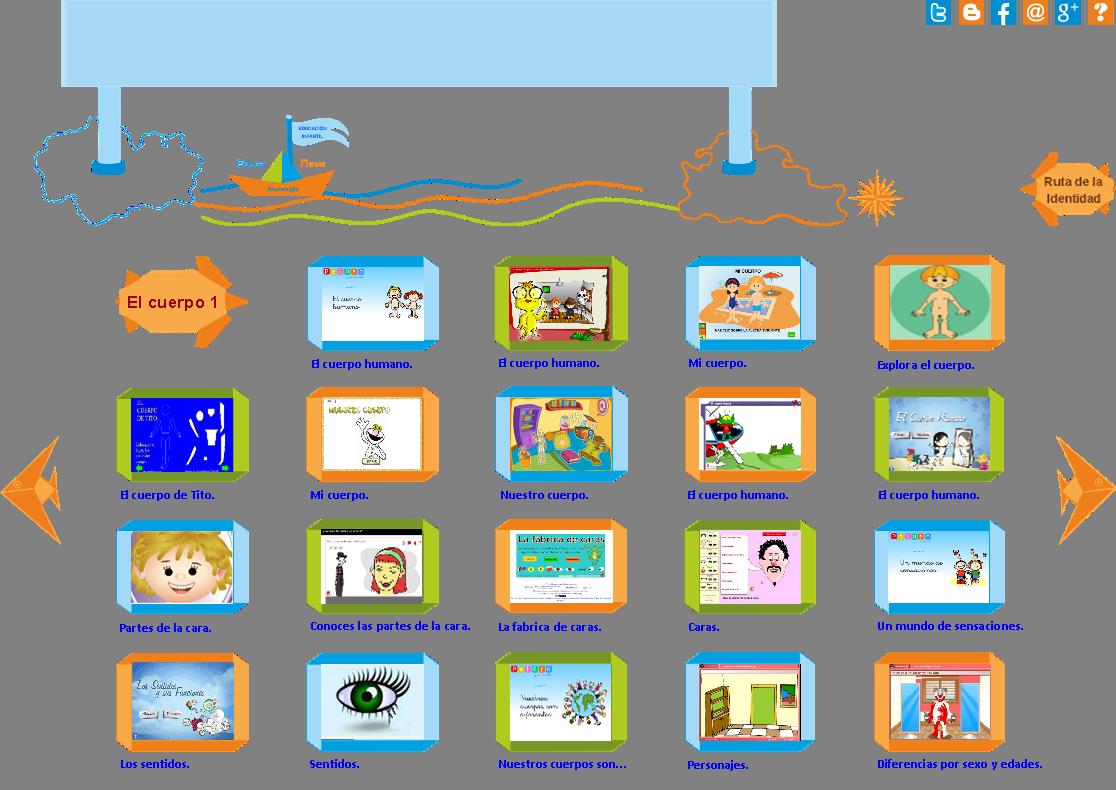 Partes del Cuerpo Humano en Educación Infantil Preescolar – Educanave.