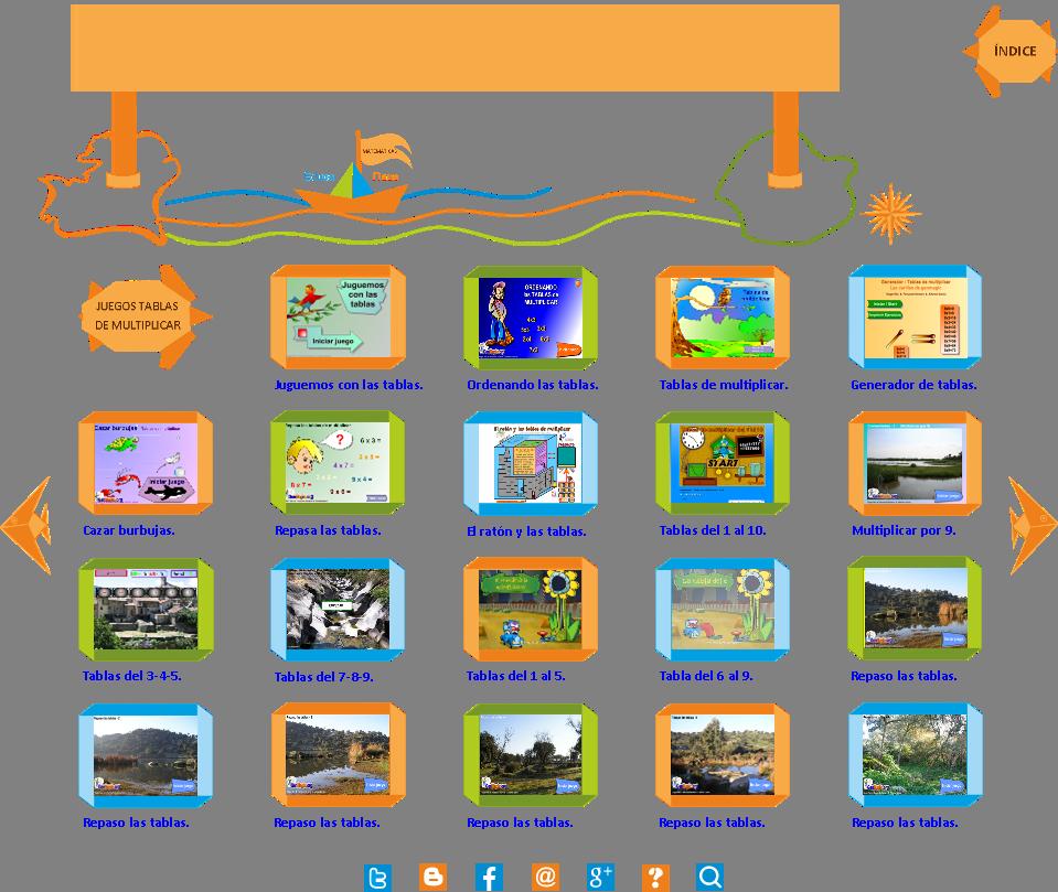 juegos de las tablas de multiplicar